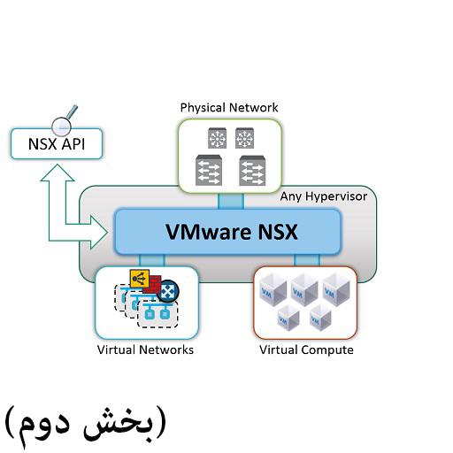 نحوه عملکرد پلتفرم VMware NSX (بخش دوم)