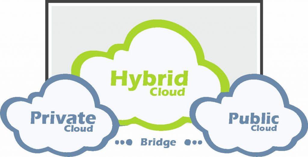 رایانش ابری   cloud computing